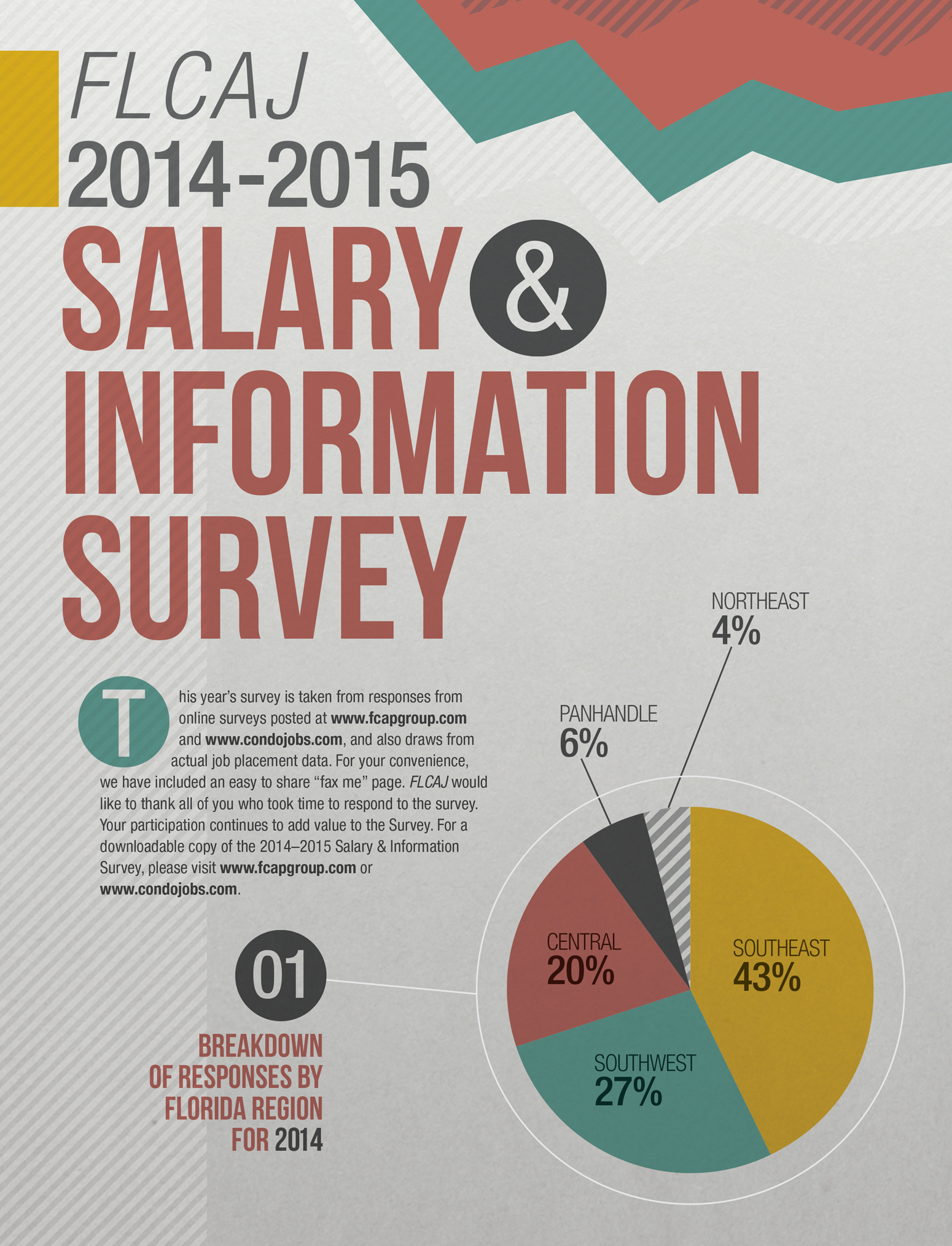 flcaj salary and information survey fcap 0115 salary survey1